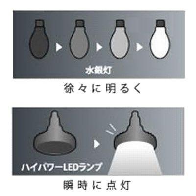 LED電球 ファンレスタイプ 水銀灯形 昼白色 120W 5000K E39 ECOLUX 画像3