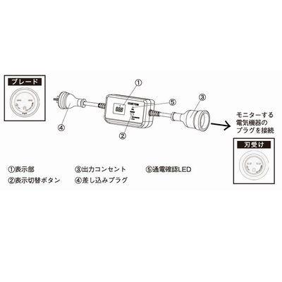 単相2線200V用エコキーパー(簡易電力計)