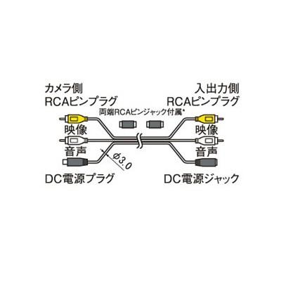コロナ電業  C-10AVP