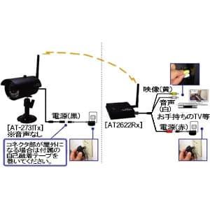 無線カメラセット デジタル2.4GHz帯 防水・防塵タイプ IP66相当 天井・壁面取付 画像3