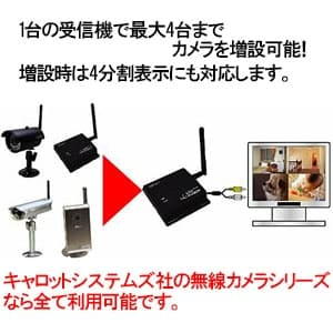 無線カメラセット デジタル2.4GHz帯 防水・防塵タイプ IP66相当 天井・壁面取付 画像4