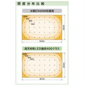 高天井用LED器具 水銀灯400Wクラス 点灯方式:照度補正形 配光角:60° 200〜242V 画像3