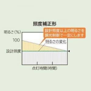 高天井用LED器具 拡散パネル付 壁直付形 400Wクラス 点灯方式:照度補正形 配光角:60° 【受注生産品】 画像3