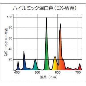 コンパクト形蛍光ランプ 《Hfパラライト3》 42W 3波長形温白色 紫外線カット機能付 画像2