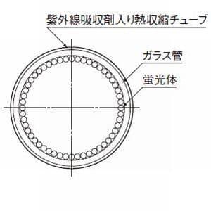 紫外線吸収膜付飛散防止形蛍光灯 直管 Hf器具専用 32W 3波長形昼白色 画像3