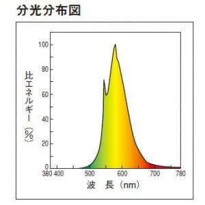 低誘虫蛍光ランプ(旧称:防虫用蛍光ランプ) 飛散防止機能付 直管 ラピッドスタート形 40W 黄色 画像2