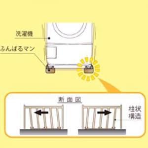 洗濯機用防振かさ上げ台 ふんばるマン 1セット4個入り 画像2