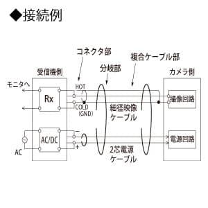 監視カメラ用映像・電源複合細経ケーブル 《SAN-Secure》 ツーインワンタイプ 1.5C同軸相当75Ω仕様 両端コネクタ付 長さ50m 画像3