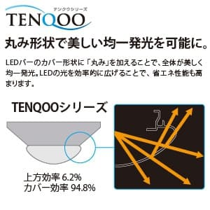 LEDベースライト 《TENQOOシリーズ》 防湿・防雨形 110タイプ 直付形 W70 一般タイプ 6400lmタイプ Hf86形×1灯用器具相当 昼白色 非調光タイプ 画像2